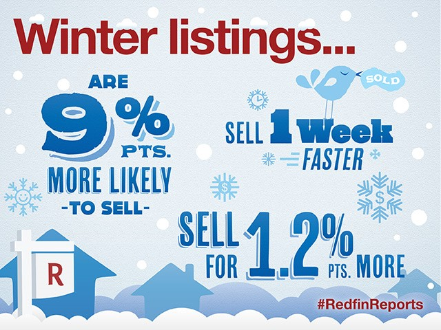 Why the Holidays (and Wintertime) May Be the Best Time to Buy or Sell Real Estate